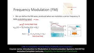 Frequency Modulation FM tutorial in Digital and Analog Modulation tutorial Basics