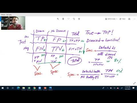 How to learn for MCCQE1 biostatistics epidemiology course starmed ...