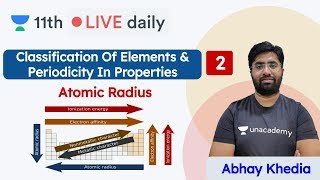 CBSE Class 11: Periodic Properties L2 | Chemistry | Unacademy Class 11 & 12 | Abhay Sir - Download this Video in MP3, M4A, WEBM, MP4, 3GP