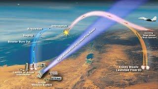 Israel l sistema antimisiles Arrow-3 (Hetz-3) l  misiles en el espacio