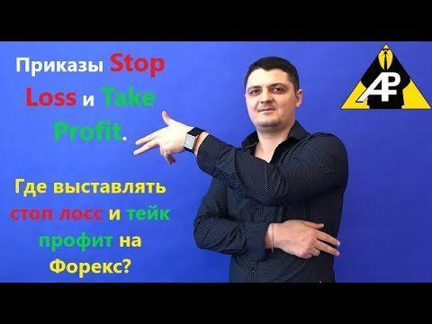 Рускоязычные сайты по торговле опционами