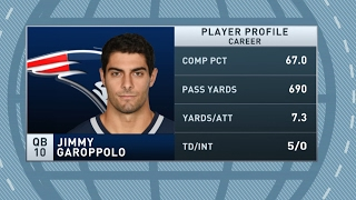 Gottlieb: Jimmy Garoppolo