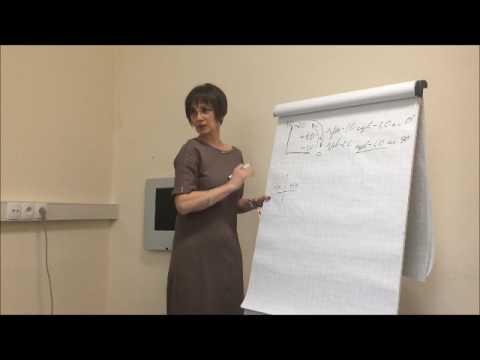 Гимнастика лечения близорукости