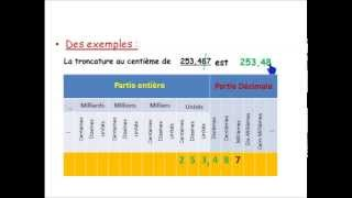 Math 6ème : La troncature d'un nombre décimale ( Les nombres décimaux)