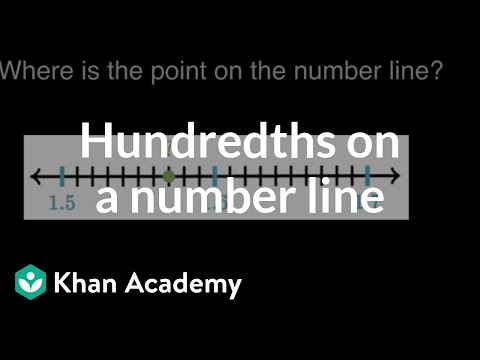 Identifying hundredths on a number line (video) Khan Academy