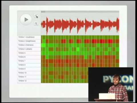Image from Extracting musical information from sound
