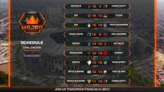 FACEIT Major 2018   Challengers Day 2