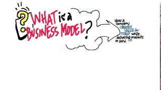 02 Business Model quicktime