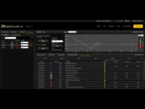 Correct binary options trading for beginners
