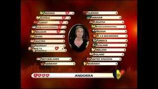BBC - Eurovision 2004 final - full voting & winning Ukraine