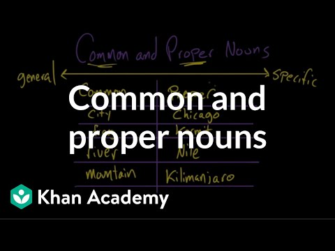 Common and proper nouns (video)   Khan Academy