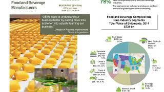 Seminario web sobre tendencias en el procesamiento de alimentos 2017