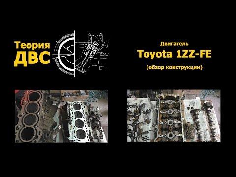 Фото к видео: Теория ДВС - Двигатель Toyota 1ZZ-FE (обзор конструкции)