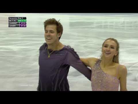 Виктория Синицина — Никита Кацалапов. Произвольный танец. Финал Гран-при по фигурному катанию