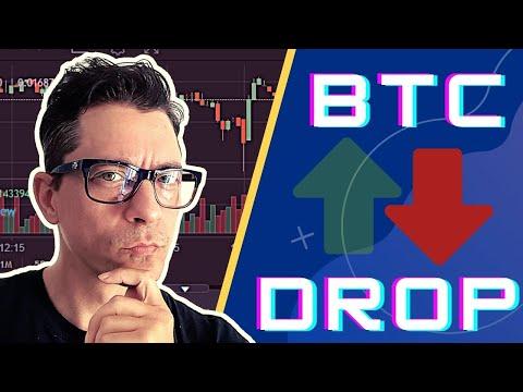 Bitcoin trader ryto šou