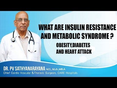 Ob es möglich ist, das Insulin auf die Wunde legen