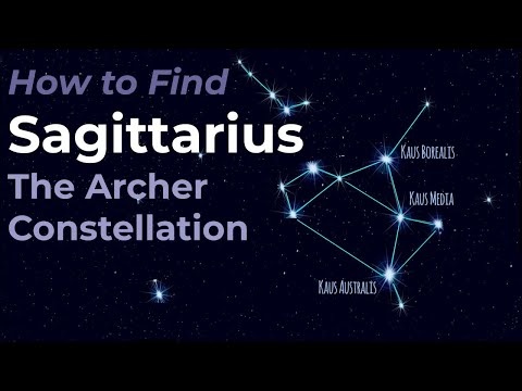 Sagittarius the Archer - Constellation of the Zodiac