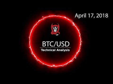 Bitcoin Technical Analysis (BTC/USD) Got a trade plan..? [04/17/2018]
