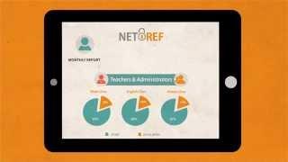 NetRef video