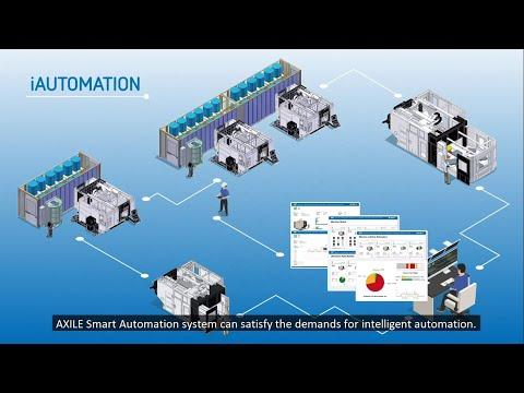 AXILE iAutomation