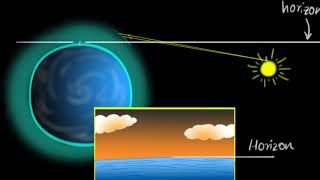 Advanced sunrise & delayed sunset (Hindi) | Human eye | Physics | Khan Academy