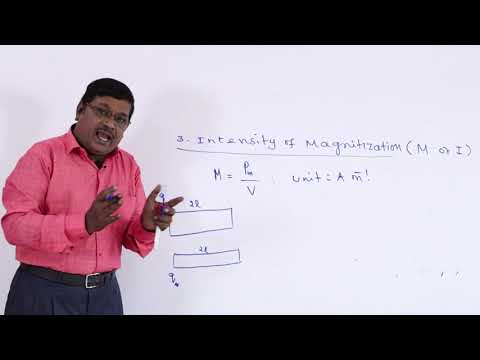 Magnetic effect of electric current 3