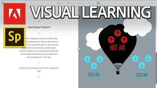 Telling Visual Stories In Your Class | Digital Storytelling Tutorial