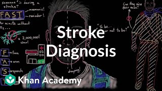 How do you know if someone is having a stroke: Think FAST!   NCLEX-RN   Khan Academy