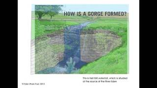 All about rivers: How is a gorge formed?
