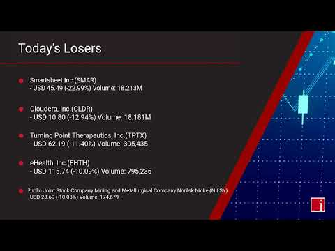 InvestorChannel's US Stock Market Update for Thursday, Jun ... Thumbnail