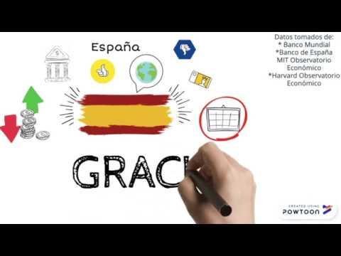 España - Sector Externo