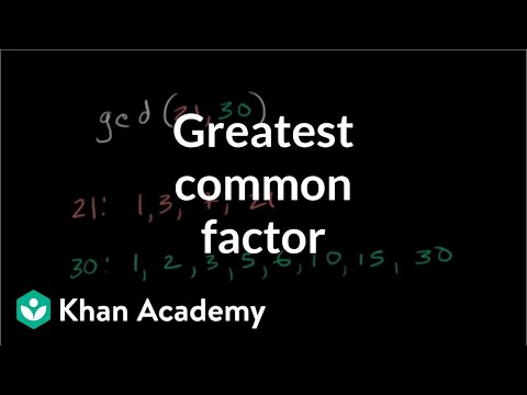 Greatest common factor examples (video) | Khan Academy