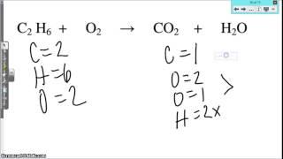 Balancing Equations Challenge