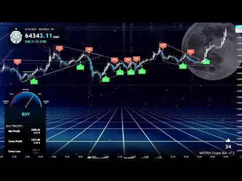Bitcoin învață să tranzacționeze