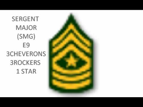 ARMY ENLISTED RANKS Mp3