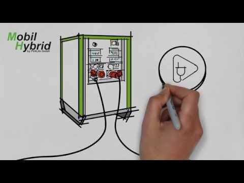 MobilHybrid - mobiler Baustellen Stromspeicher