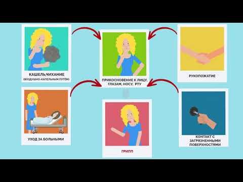 Вакцинация - лучшая защита