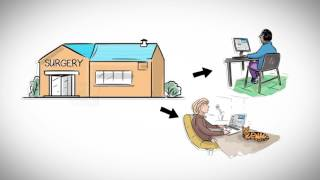 NHS England GP Forward View Animation