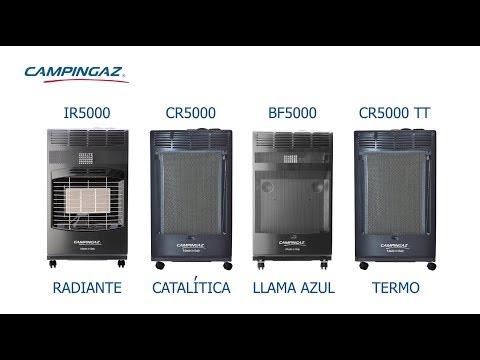 Estufa Catalítica CR 5000 Antracita