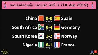 ผลบอลโลกหญิง รอบแรก นัดที่3 : เยอรมันขยี้แหลก | ฝรั่งเศสสวยหรู | จีนยันเสมอสเปน (18 Jun 2019)