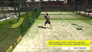 Enkel övning för att förbättra din volley