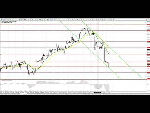 InstaForex Analytics: Видео-прогноз на 20 апреля EUR/USD GBP/USD