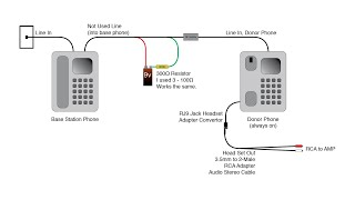 How to wire a phone PA system in to your multi line phone