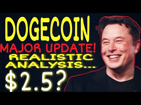 DOGECOIN HUGE GOOD NEWS COMING.. AFTER DOGECOIN PRICE ...