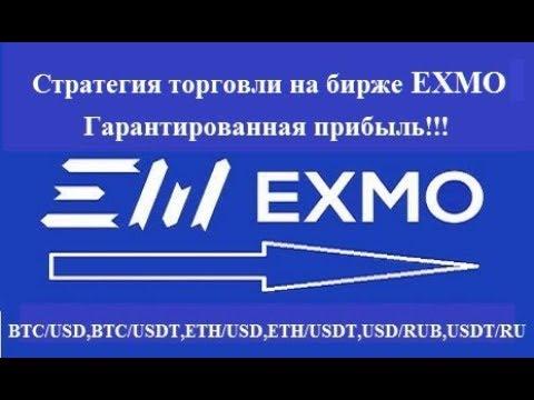 Сайты сигналов бинарных опционов