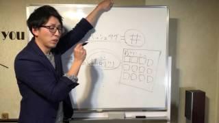 インスタグラムのハッシュタグの意味やおもしろく活用する方法