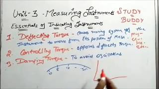 Basics of Measuring Instruments and Types