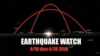 "Earthquake near Detroit - ""Earthquake Watch"" 4/19 thru 4/26 2018"