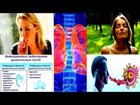Диабет и провоспалительные цитокины