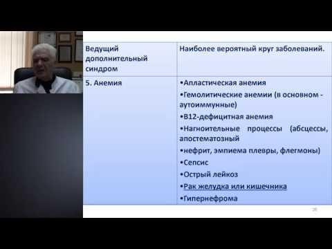 Лихорадка неясного генеза  Дифференциальный диагноз